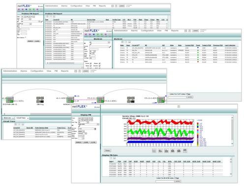 netFLEX®Enhanced Performance Management (EPM) lightriver