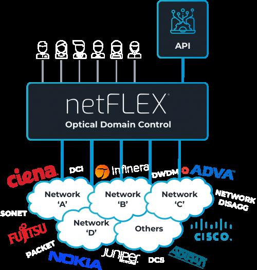 netFLEX_top
